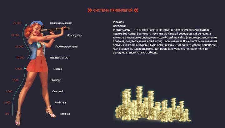 Обзор Pinup казино | Честные обзоры для игроков