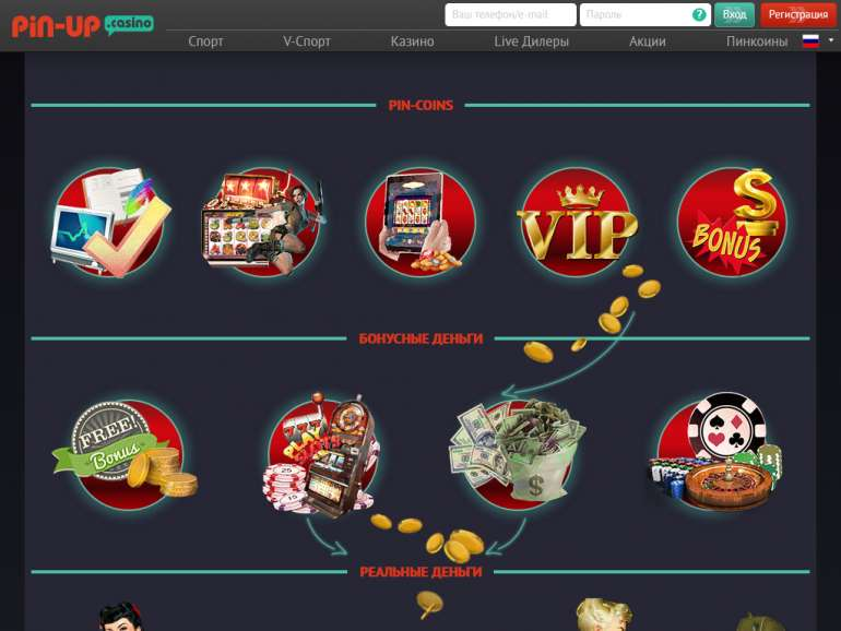 Pinup казино   Отзывы игроков о казино Пин Ап